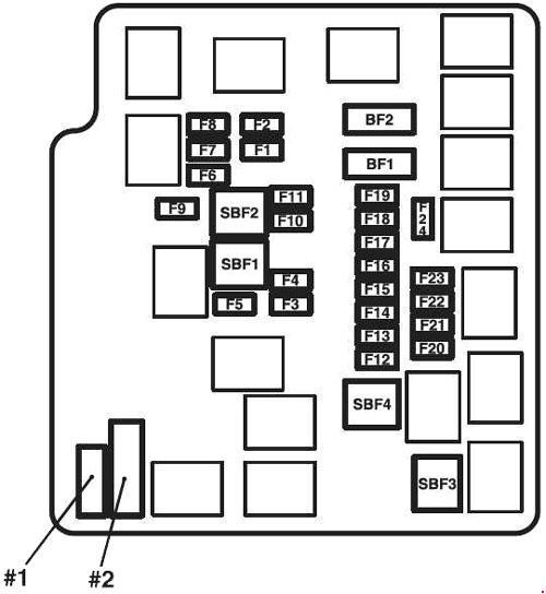 Mitsubishi Mirage fuse box diagram (2012–present)