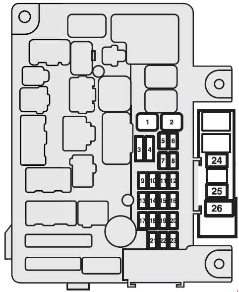 mitsubishi outlander fuse box diagram (2012-present)