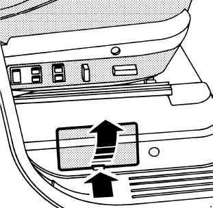 1994-2002 Range Rover Fuse Box Diagram (P38A)