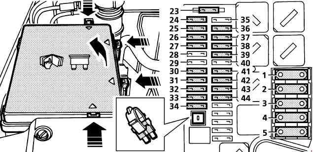 Range Rover Fuse Box Diagram P38A 1994 2002