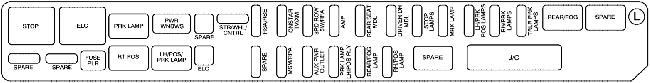 Схема предохранителей и реле Cadillac SRX (2007–2009)