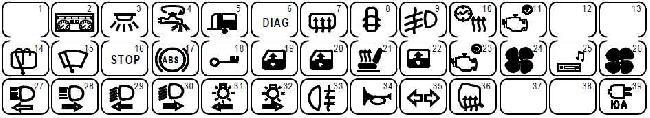 Renault Kangoo fuse box diagram (1997–2007)