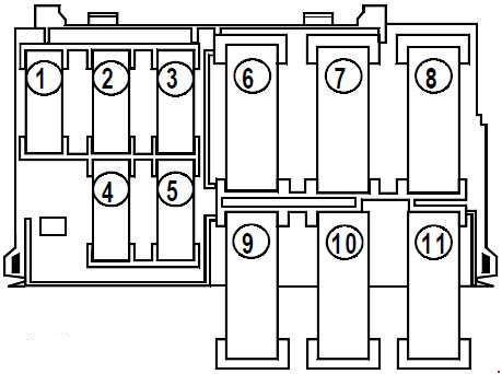 renault kangoo fuse box diagram (1997 2007) fuse diagram renault cargo van renault kangoo fuse box diagram (1997 2007)