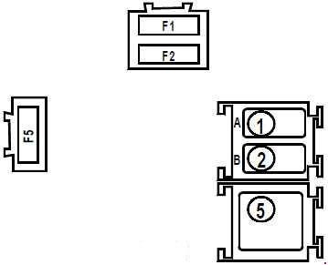 Схема предохранителей и реле Renault Kangoo (1997–2007)