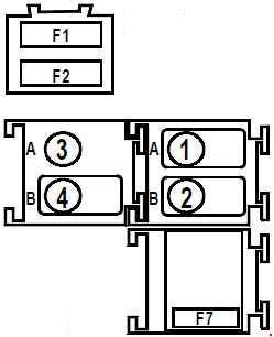renault kangoo fuse box diagram 1997 2007 fuse diagram rh knigaproavto ru renault clio 2010 fuse box location