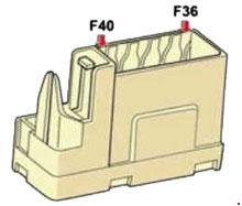 Citroën C4 fuse box diagram (2010–present)