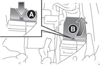 Схема предохранителей Fiat Fullback