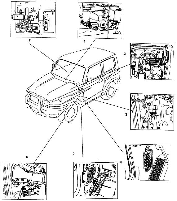 1999-2001 Daewoo Korando Fuse Box Diagram