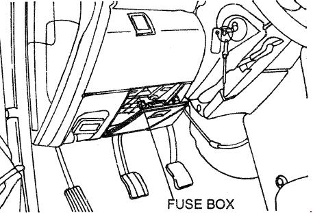1994-2000 Kia Avella Fuse Box Diagram