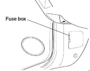 Kia Carens FJ fuse box diagram (2002–2006)