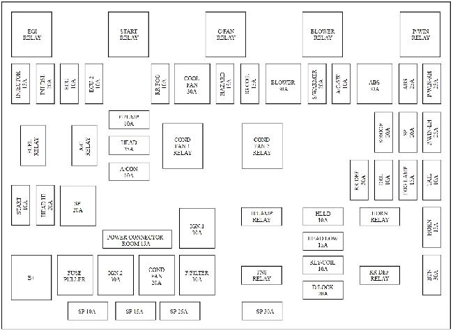 Kia    Carens FJ    fuse    box    diagram        2002      2006        Fuse       Diagram