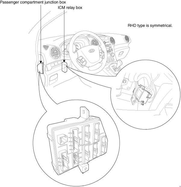 kia carens un fuse box diagram  2006 u20132013   u00bb fuse diagram