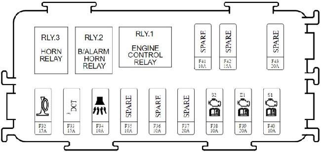 kia carens    rondo rp fuse box diagram  2013 u2013present