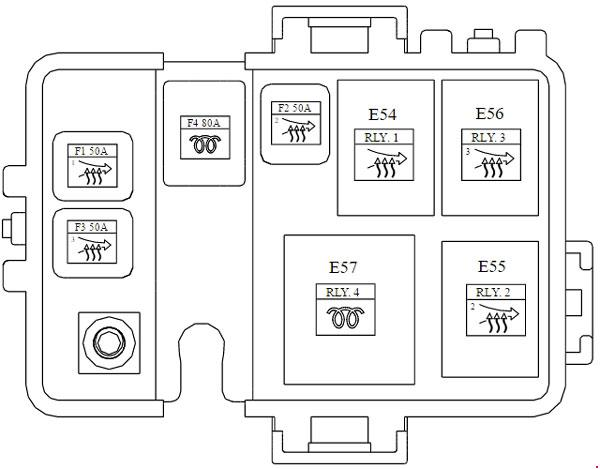 2009 kia rondo engine compartment fuse box diagram wiring diagrams u2022 rh autonomia co