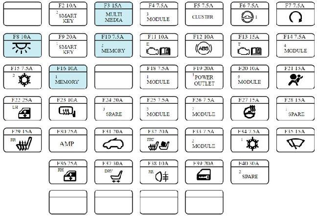 13-'17 kia carens / rondo rp fuse box diagram  knigaproavto.ru