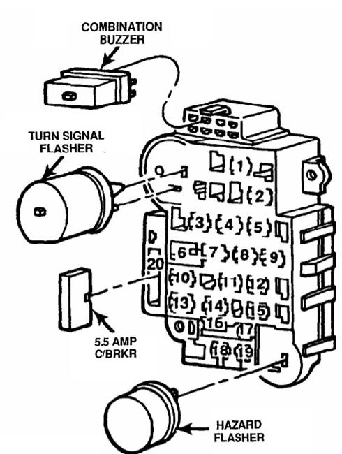 jeep cherokee xj fuse box diagram (1984\u20131996) fuse diagramjeep cherokee xj fuse box diagram (1984\u20131996)