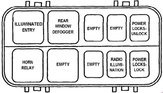 jeep cherokee xj fuse box diagram (1984 1996) fuse diagram knob and tube wiring jeep cherokee xj fuse box diagram (1984 1996)