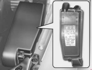 Astounding 2010 2014 Kia Sedona Carnival Fuse Box Diagram Fuse Diagram Wiring Digital Resources Pelapshebarightsorg