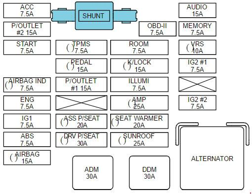 2010  Carnival Fuse Box Diagram  U00bb Fuse