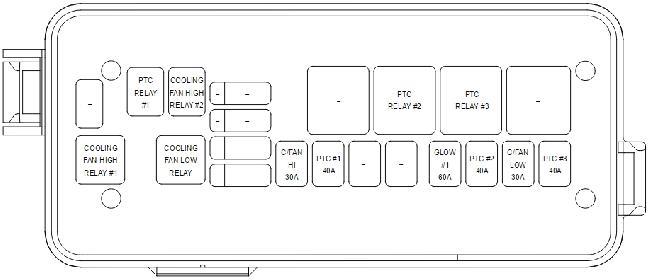 2011 KIA Sedona Fuse Box Diagram Explained Wiring Diagrams 2012 Ford Transit Connect: 2011 KIA Sedona Fuse Box Diagram At Mazhai.net