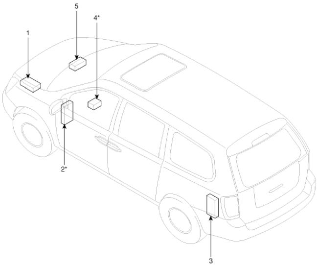 2010-2014 Kia Sedona / Carnival Fuse Box Diagram