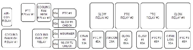 2006  Carnival Fuse Box Diagram  U00bb Fuse