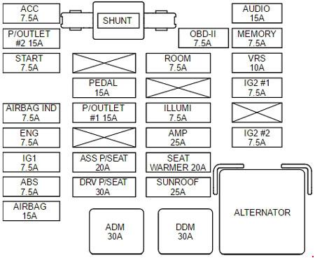 2006 2010 kia sedona   carnival fuse box diagram  u00bb fuse 2007 kia sedona fuse box diagram 2007 kia sedona fuse box diagram 2007 kia sedona fuse box diagram 2007 kia sedona fuse box diagram