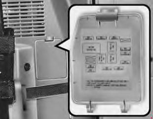 2006-2010 Kia Sedona / Carnival Fuse Box Diagram » Fuse ...