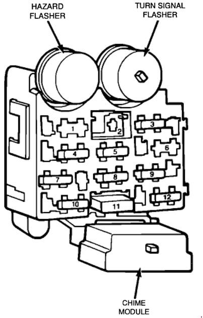 1987–1995 jeep wrangler yj fuse box diagram » fuse diagram 92 yj fuse diagram #8