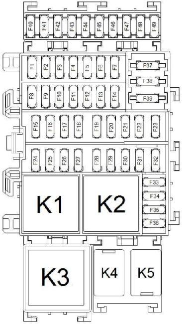 Схема предохранителей и реле Lada XRAY