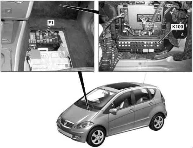 Схема предохранителей и реле Mercedes-Benz W169 (A-Class; 2004–2012)