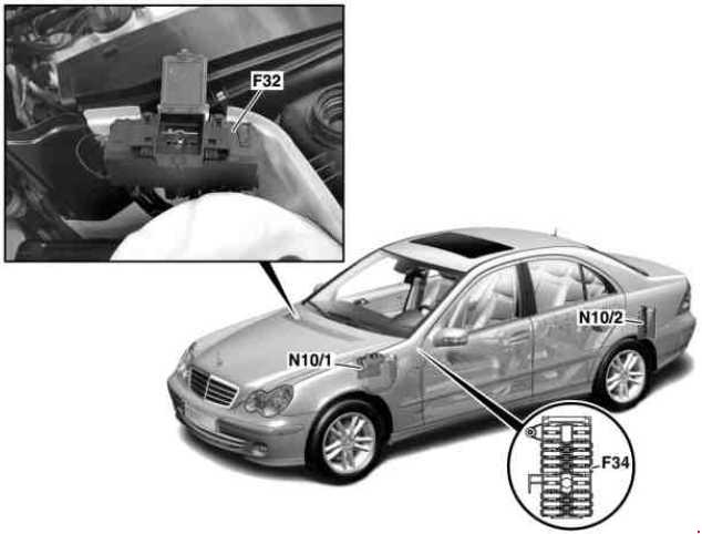 Схема предохранителей и реле Mercedes-Benz W203 (C-Class; 2000—2007)