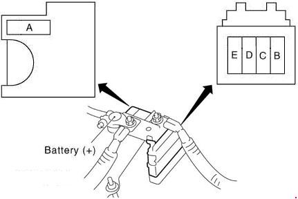 2001-2006 Nissan Altima Fuse Box Diagram