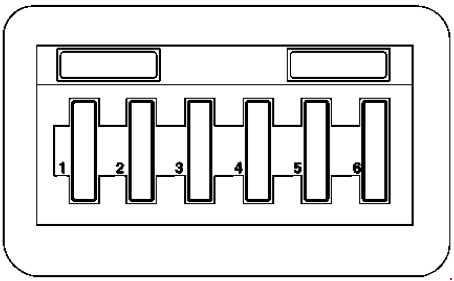 Схема предохранителей и реле Mercedes-Benz Vaneo (W414)