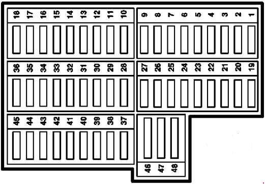 1997-2004 Mercedes A-Class (W168) Fuse Box Diagram