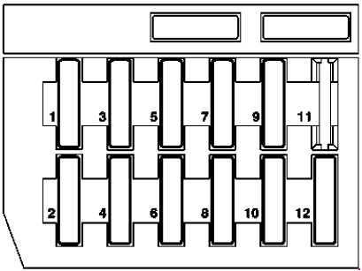 1995 2004 mercedes benz slk (r170) fuse diagram fuse diagram mercedes slk 280 fuse box 1995 2004 mercedes benz slk (r170) fuse diagram
