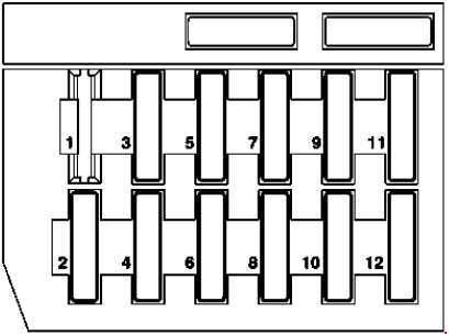 Схема предохранителей Mercedes-Benz R170 (SLK-Class; 1995-2004)