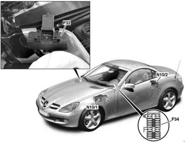 Схема предохранителей и реле Mercedes-Benz R171 (SLK-Class; 2004-2010)