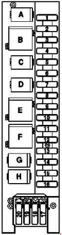 2004-2010 Mercedes-Benz SLK (R171) fuse diagram » Fuse Diagram on