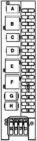 [DIAGRAM_5FD]  04-'10 Mercedes SLK (R171) Fuse Box Diagram | Slk 280 Fuse Box |  | knigaproavto.ru