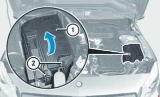 2012-2018 Mercedes A-Class W176 Fuse Box Diagram