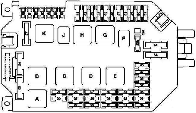 Схема предохранителей и реле Mercedes W221 / C216 (дорестайлинг; 2005-2009)