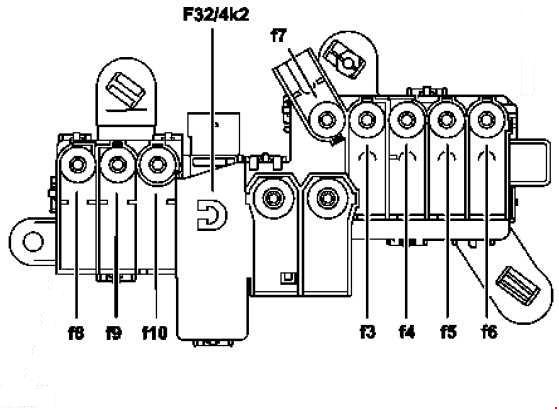 2005-2013 Mercedes-Benz W221 and C216 Fuse Box Diagram