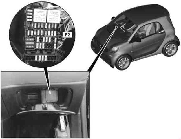 Smart fortwo forfour fuse box diagram a c w