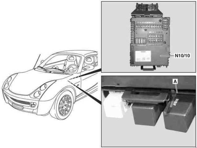 2003–2005 Smart Roadster fuse box diagram