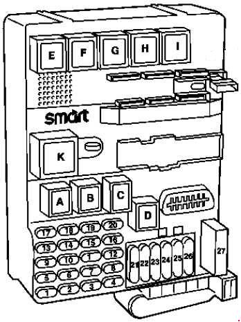 1998 2002 Smart City Coupe Fortwo A450 C450 Fuse Box Diagram