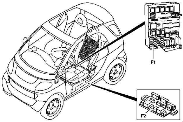 1998  fortwo  a450  c450  fuse box diagram  u00bb fuse diagram