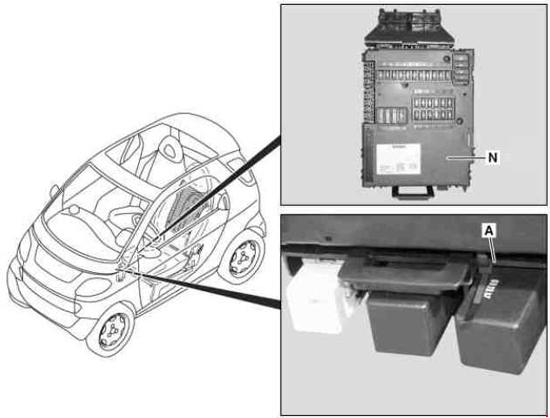 2002-2007 Smart Fortwo (A450, C450) Fuse Box Diagram