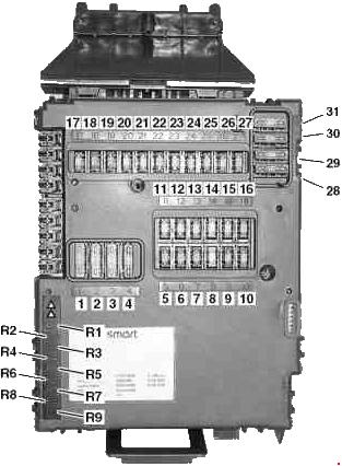 2002-2007 Smart City-Coupe / Fortwo (A450, C450) fuse box diagram » Fuse  Diagramknigaproavto.ru