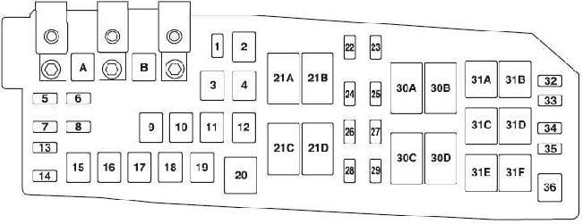 2002 Ford Escape Interior Fuse Box Diagram Psoriasisguru com